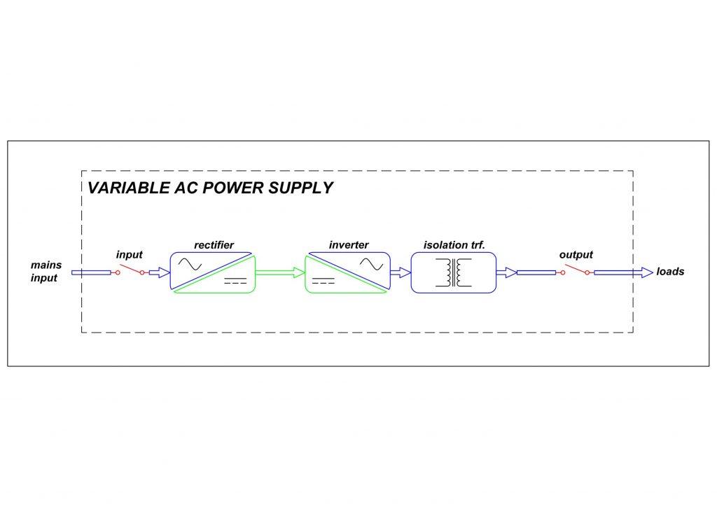 Var U0131able Ac  U0026 Dc Power Supply  U2013 Pmi Energy