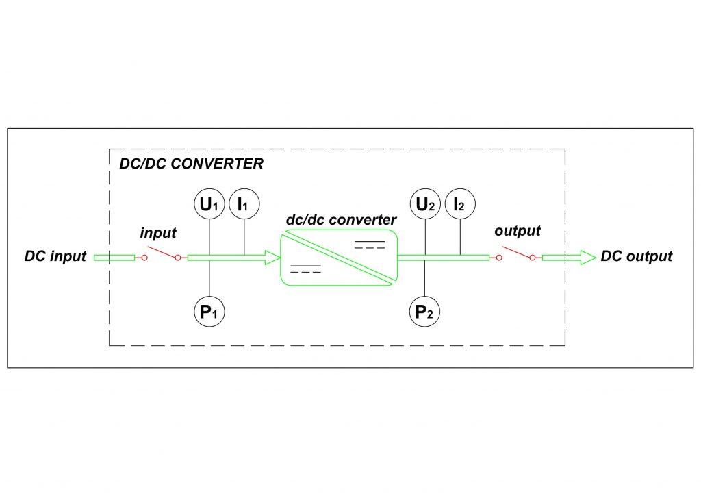 DC – DC Converter – PMI Energy